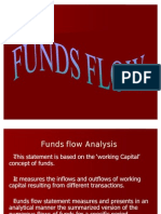 Funds Flow Statement - Introduction