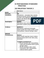 Instrumen Pentaksiran Standard Prestasi (Kumpulan 6)