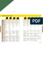 Nikon Dslr Comparison Table
