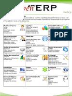 Openerp Features Fr