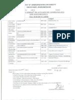 Programme Btech 2ndyear Supplementary 2007 Batch