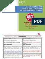 Cir 029-12 Bis Cuadro Comparativo cia de La Reforma RD L 3-2012[2]