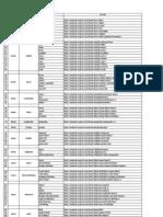 Autocad Command List