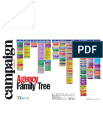 Agency Family Tree Campaign Asia