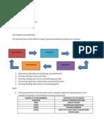 Case Study Paper Week 3 GM591