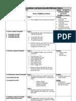 Sukatan Pelajaran LK Ting 5 (Versi Melayu)