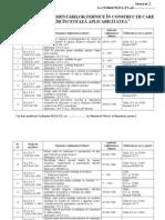 Lista Reg Anulate 2007