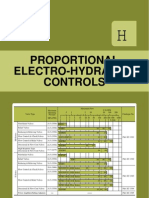 Proportional Electro-hydraulic Controls