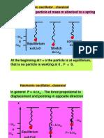 Chem 373- Harmonic oscillator...classical