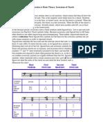 10 Chord In Versions