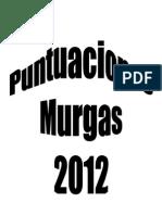PUBLICACIÓN DE PUNTUACIONES MURGAS 2012