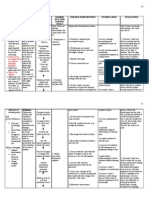 NCP Acute Pain NCS (1)