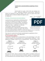 Polycopie API