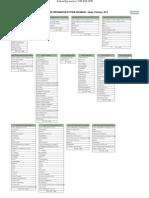 NMSOS CFIS Schema Analysis