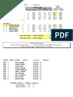 Wk22-sheets11