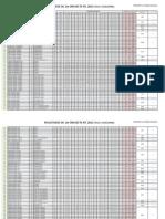 cómputo de encuesta FIC-2012