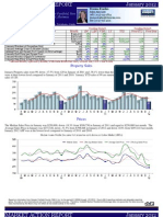 January 2012 Real Estate Market Stats