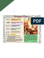 Chronology of Paul Three
