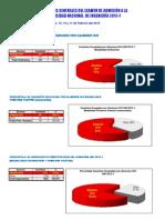 RESULTADOS UNI 2012_1