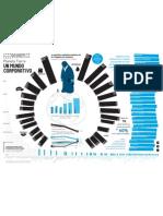 infographic-corporatepower_es
