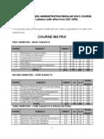 Syllabus of MBA(BANGALORE UNIVERSITY)