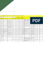 Evaluación de Riesgos del Proyecto v.1