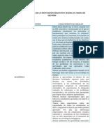 CARACTERISTICAS DE LA INSTITUCIÓN EDUCATIVA SEGÚN LAS AREAS DE GESTIÓN