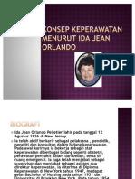 Konsep Keperawatan Menurut Ida Jean Orlando II