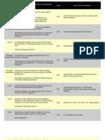 Penerbitan FTSM 2011