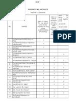 Kssr Checklist