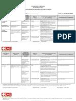 Informe de Assessment - Ciencia de Computos 2011-2012 Primer Semestre
