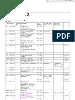 Lista Locomotive Cu Abur Daniel CFF 764