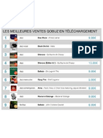 Guillaume de Chassy/Silences Top Jazz Sales on Qobuz