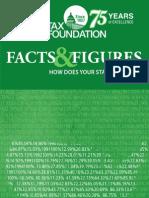 Tax Foundation Tax Freedom Day Report