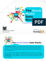 Marketing Charts Social Media Data Stacks PDF
