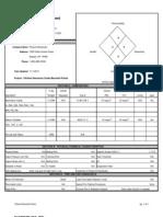 Flexovit Abrasives - Vitrified Mounted Points