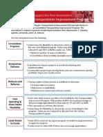 Petri Amendment Fact Sheet
