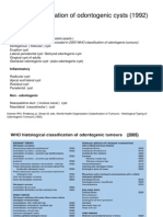 WHO Classification of Odontogenic Cysts