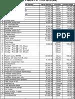 Rincian Daftar Pembelian Alat Tulis Kantor