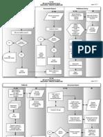BP GoM workflow