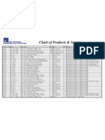 iscscs chart of products or services