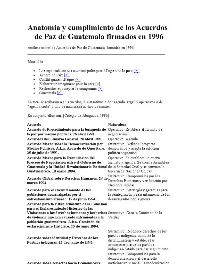 Encantador Resumen Anatomía De La Paz Regalo - Anatomía de Las ...