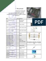 CUSCOPiC Lista Placa Principal