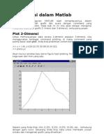 Visualisasi Dalam Matlab
