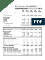 Wichita Tourism and Convention Fund Budget 2012 - 2013