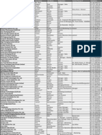 SME Directory Upload2