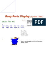 Busy Port Display