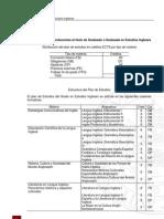 Distribución del plan de estudios por tipo de materia