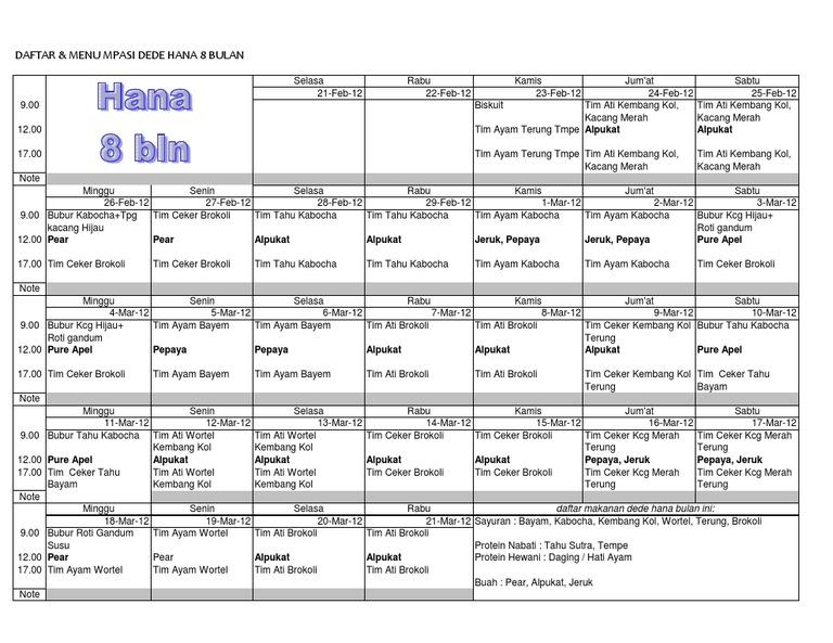 Daftar Amp Menu Mpasi Dede Hana 8 Bulan