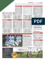 Clasificaciones de las ligas de Futbolcity en Superdeporte. 22 de Febrero 2012